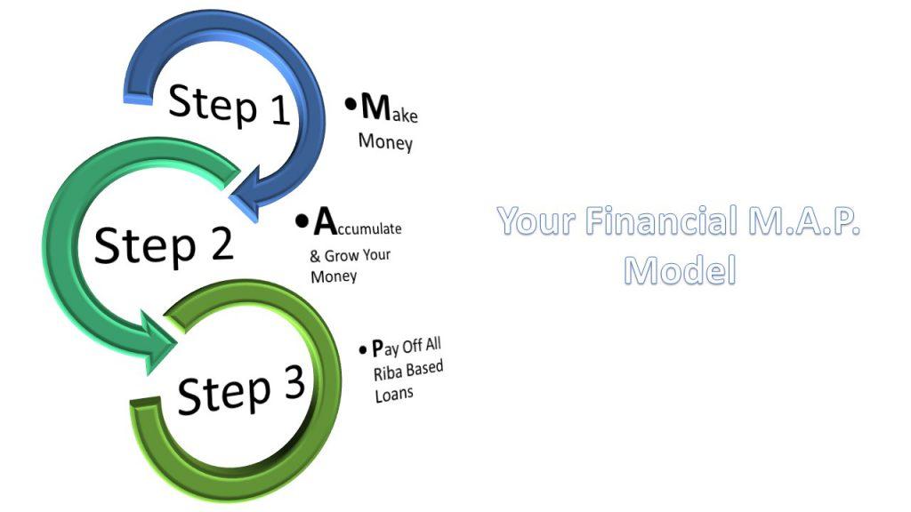 financial-m-a-p